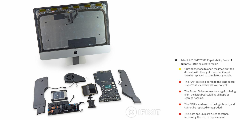 iMac iFixit pic0 - SlideToMac