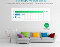dodocool N300, un range extender wireless di design